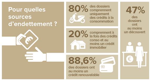 Rachat De Credit Regroupement De Credit Boursedescredits