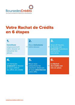 Rachat De Credit Immobilier Boursedescredits