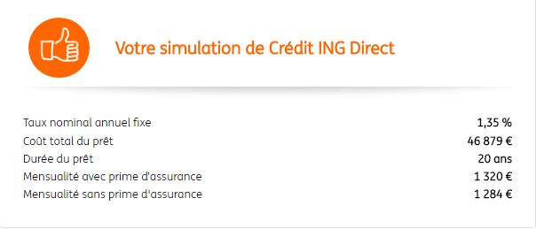 Simulation Pret Immobilier Ing Direct Boursedescredits